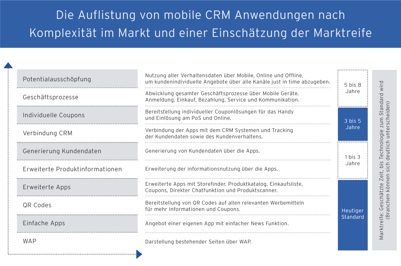 crm-new